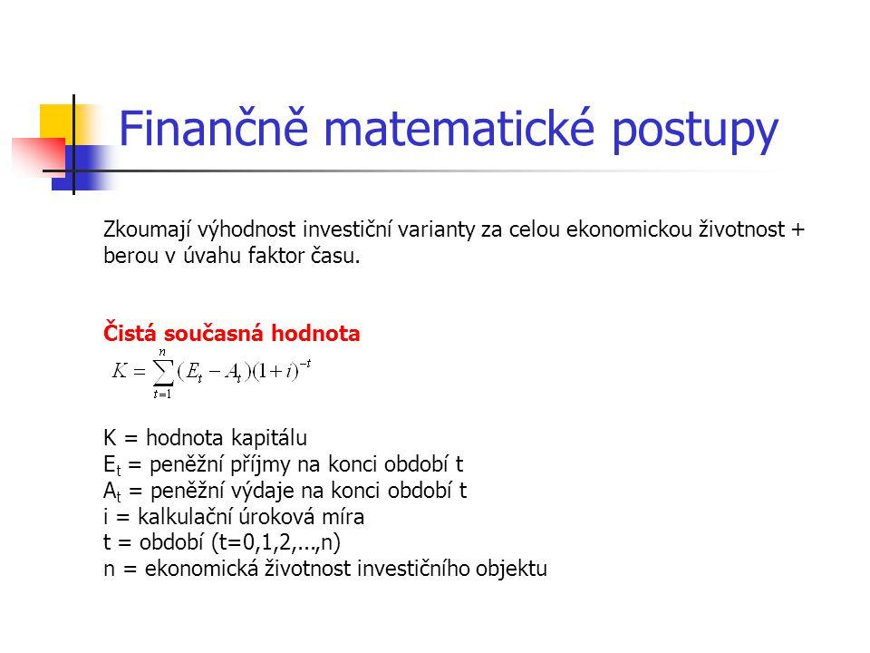 Finančně matematické postupy