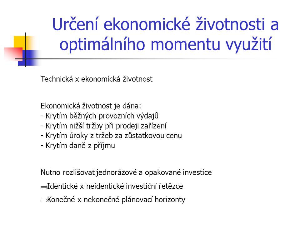 Určení ekonomické životnosti a optimálního momentu využití