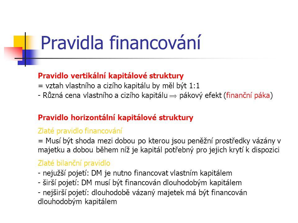 Pravidla financování Pravidlo vertikální kapitálové struktury