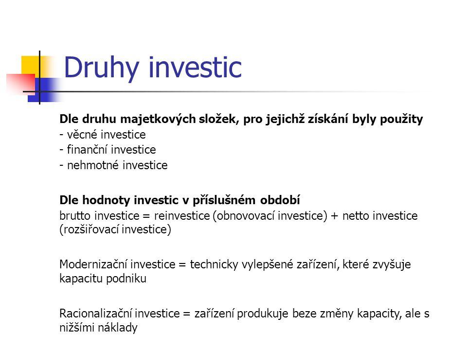Druhy investic Dle druhu majetkových složek, pro jejichž získání byly použity. - věcné investice. finanční investice.