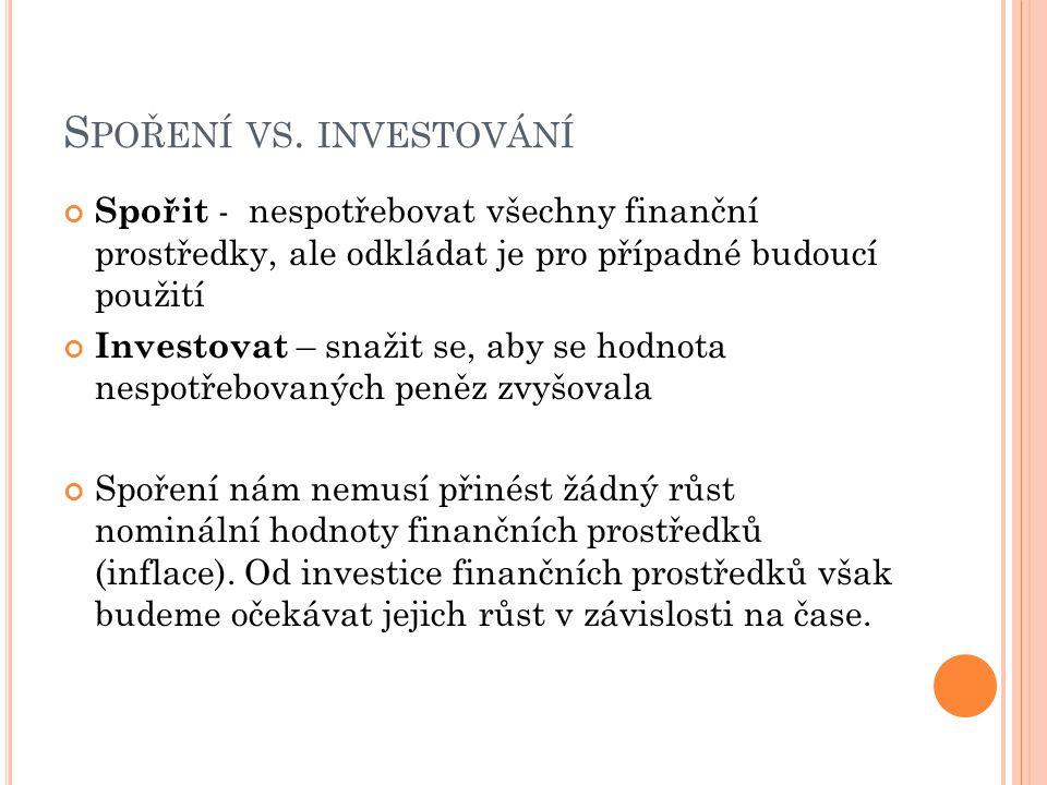 Spoření vs. investování