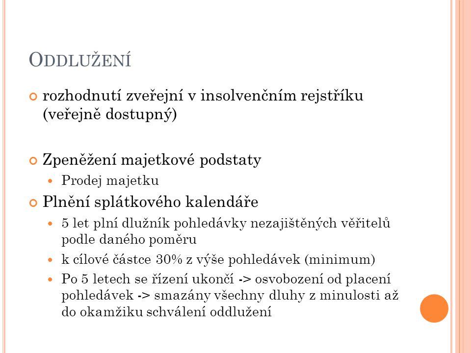 Oddlužení rozhodnutí zveřejní v insolvenčním rejstříku (veřejně dostupný) Zpeněžení majetkové podstaty.