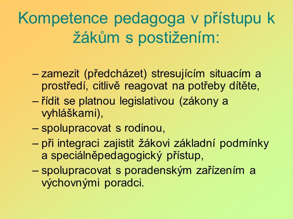 Kompetence pedagoga v přístupu k žákům s postižením: