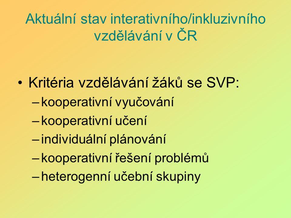 Aktuální stav interativního/inkluzivního vzdělávání v ČR