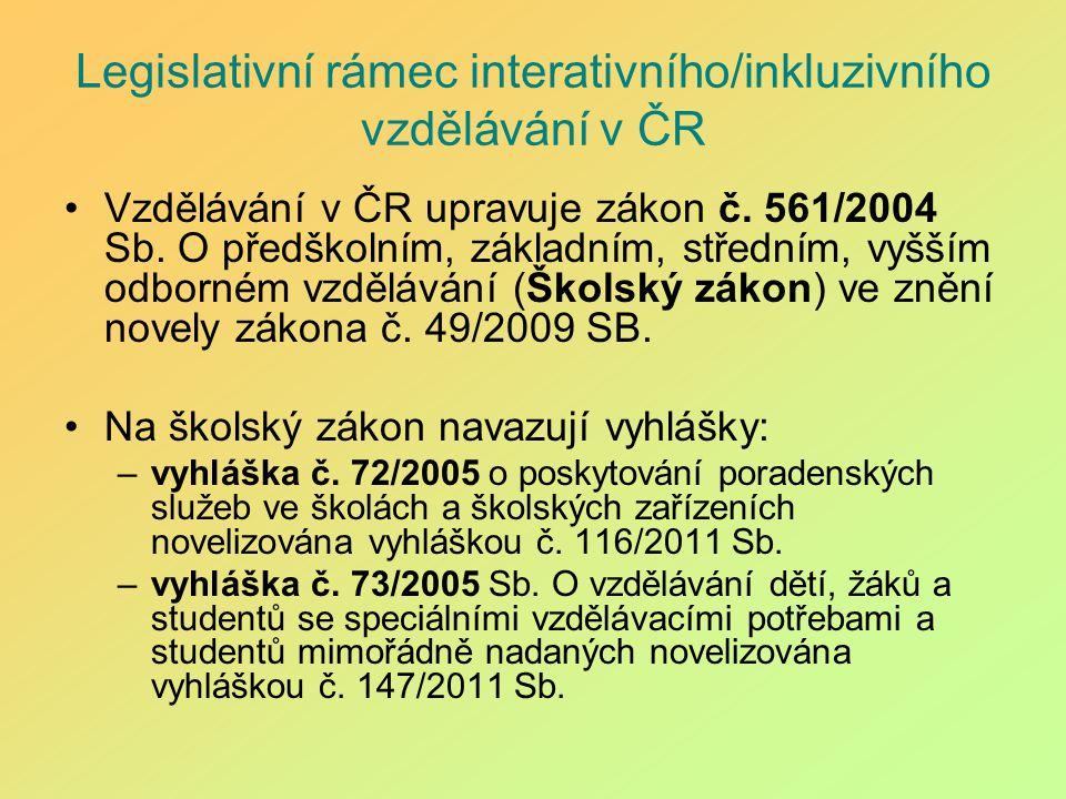 Legislativní rámec interativního/inkluzivního vzdělávání v ČR