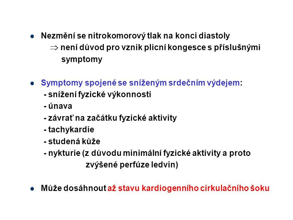Nezmění se nitrokomorový tlak na konci diastoly