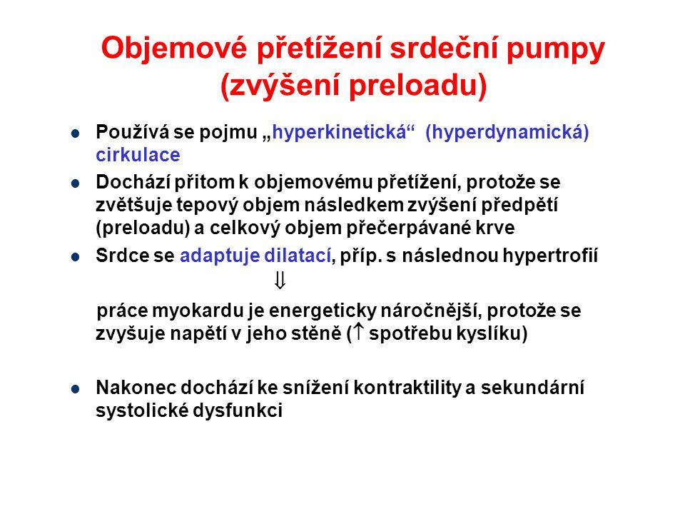 Objemové přetížení srdeční pumpy (zvýšení preloadu)