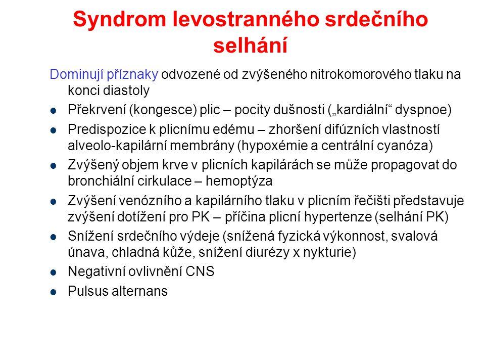 Syndrom levostranného srdečního selhání