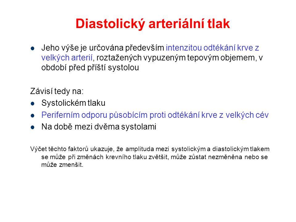 Diastolický arteriální tlak