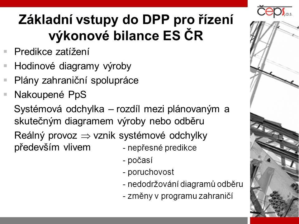 Základní vstupy do DPP pro řízení výkonové bilance ES ČR