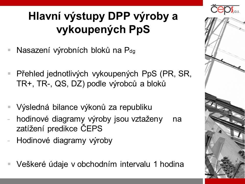 Hlavní výstupy DPP výroby a vykoupených PpS