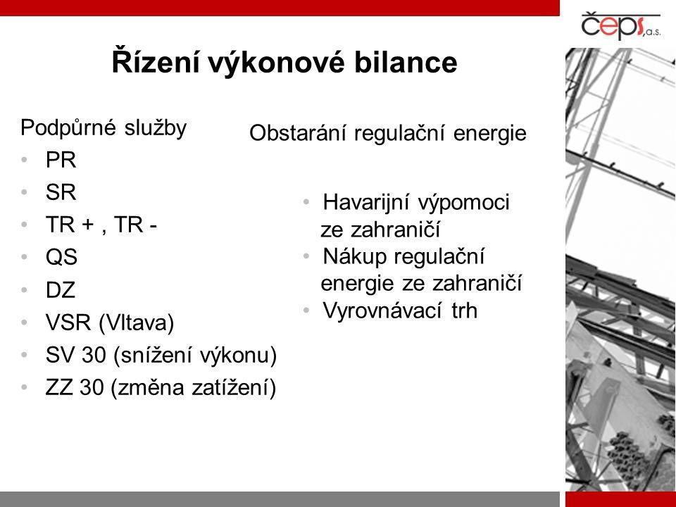 Řízení výkonové bilance
