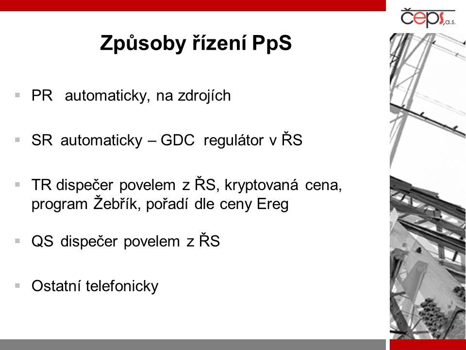Způsoby řízení PpS PR automaticky, na zdrojích