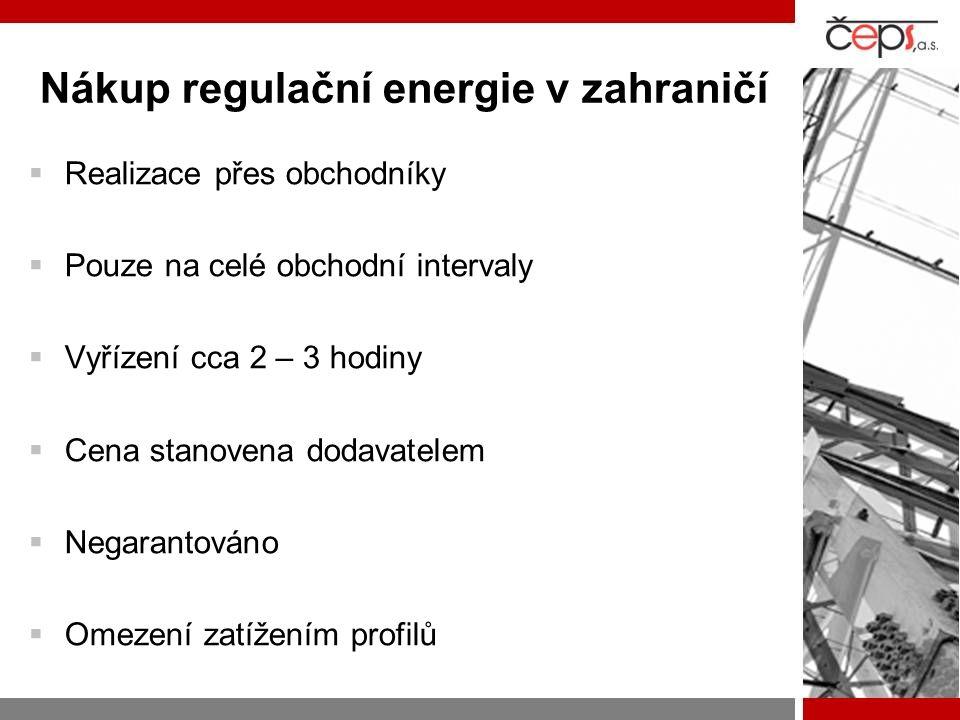 Nákup regulační energie v zahraničí