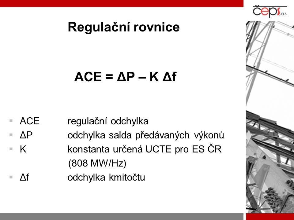 Regulační rovnice ACE = ΔP – K Δf ACE regulační odchylka
