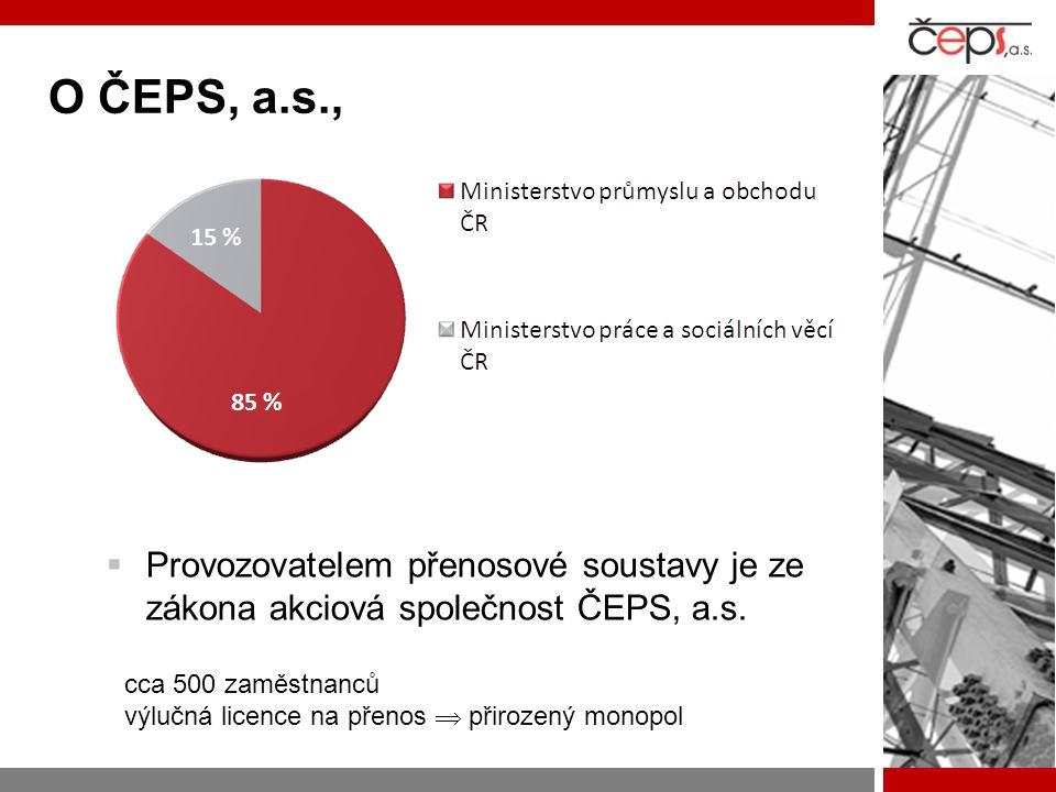 O ČEPS, a.s., Provozovatelem přenosové soustavy je ze zákona akciová společnost ČEPS, a.s. cca 500 zaměstnanců.