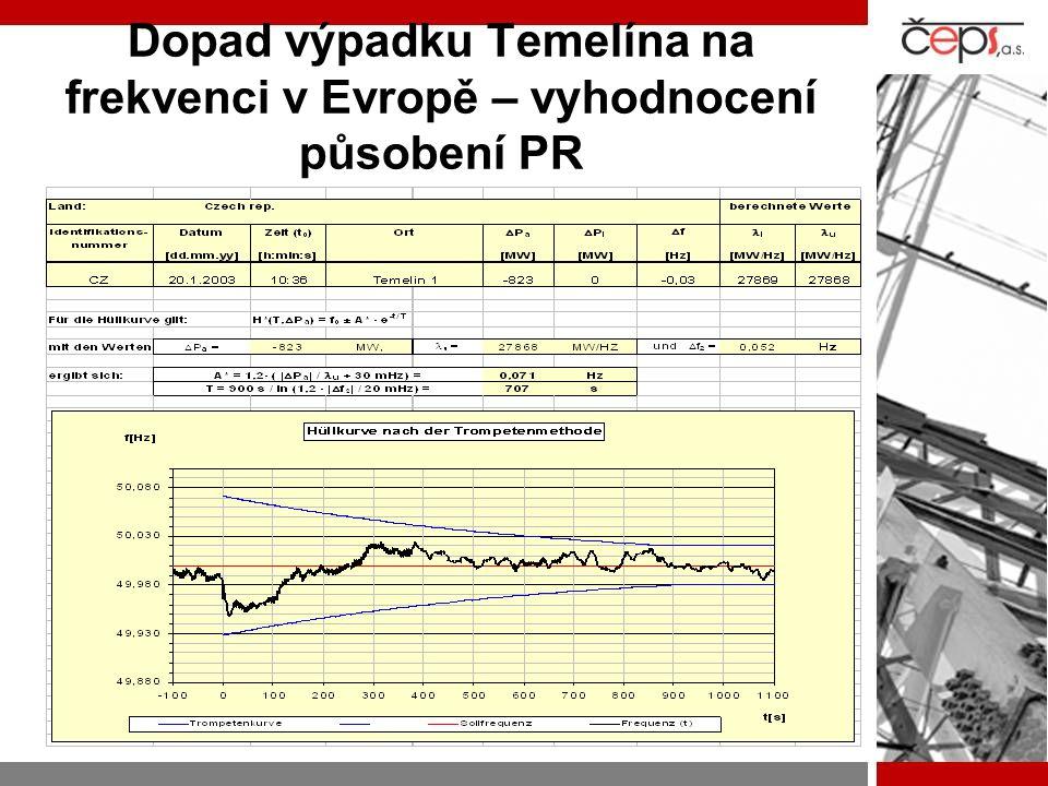 Dopad výpadku Temelína na frekvenci v Evropě – vyhodnocení působení PR