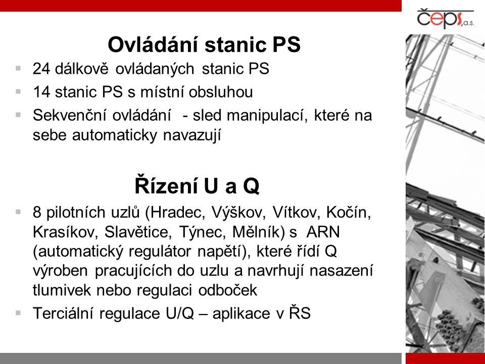 Ovládání stanic PS Řízení U a Q 24 dálkově ovládaných stanic PS