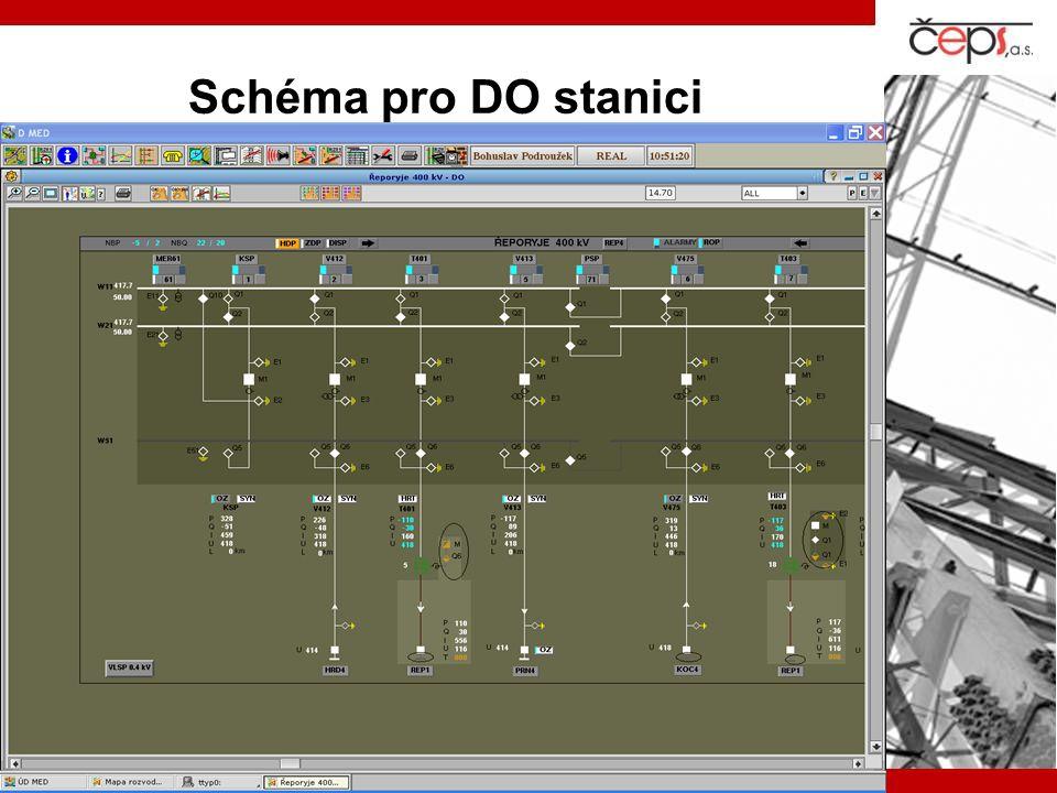 Schéma pro DO stanici