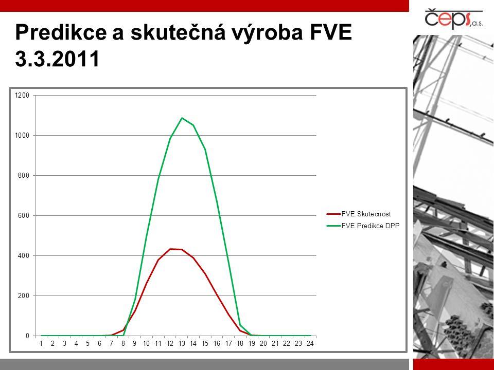 Predikce a skutečná výroba FVE 3.3.2011