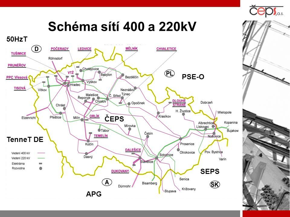 Schéma sítí 400 a 220kV 50HzT PSE-O ČEPS TenneT DE SEPS APG