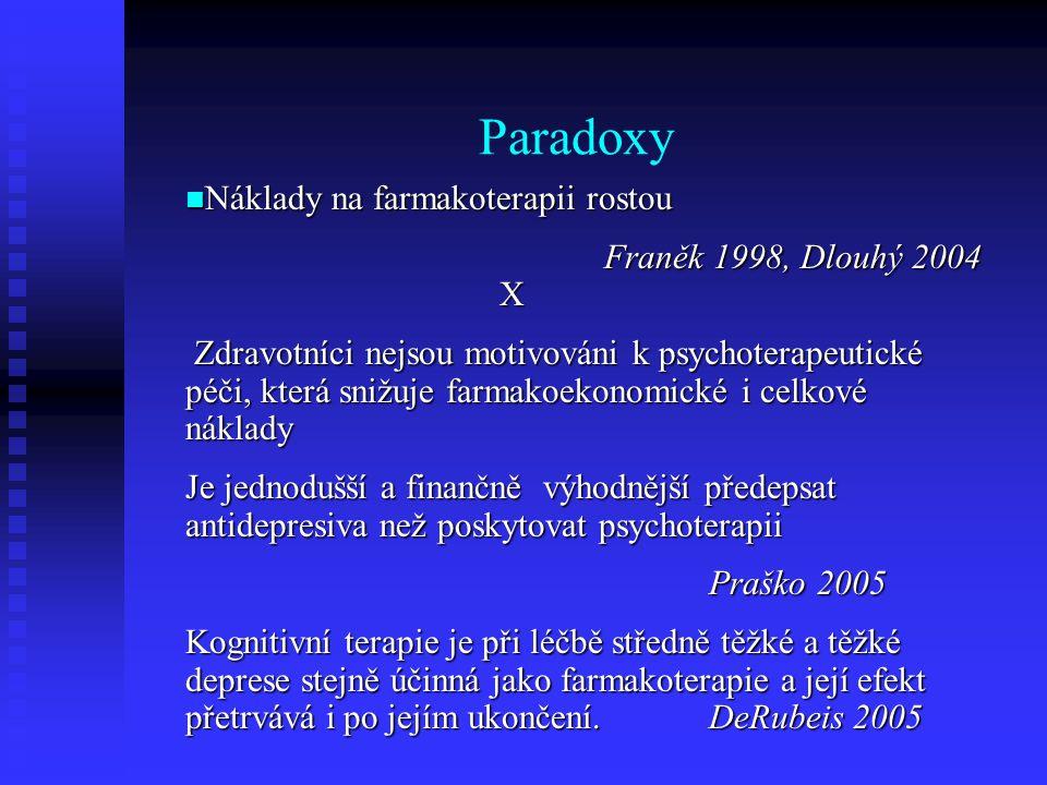 Paradoxy Náklady na farmakoterapii rostou Franěk 1998, Dlouhý 2004 X