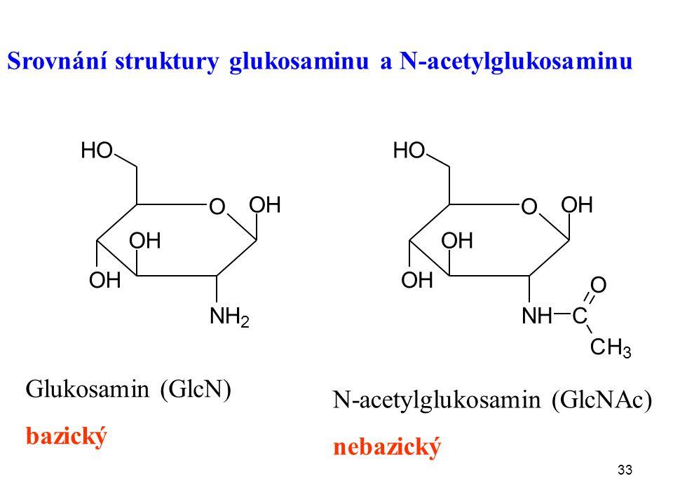 Srovnání struktury glukosaminu a N-acetylglukosaminu