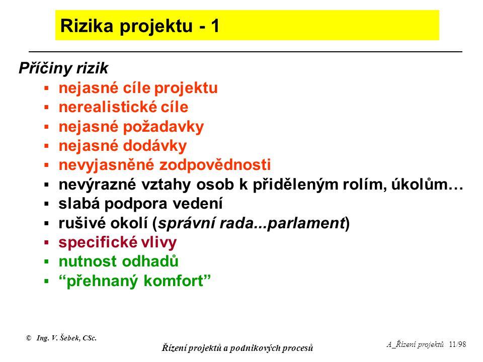 Rizika projektu - 1 Příčiny rizik nejasné cíle projektu