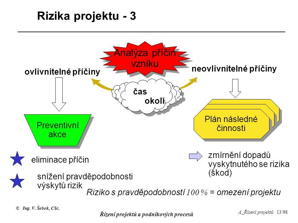 Rizika projektu - 3 Analýza příčin vzniku neovlivnitelné příčiny
