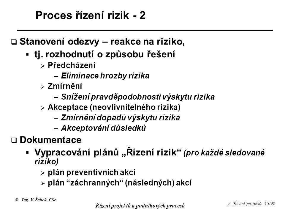 Proces řízení rizik - 2 Stanovení odezvy – reakce na riziko,