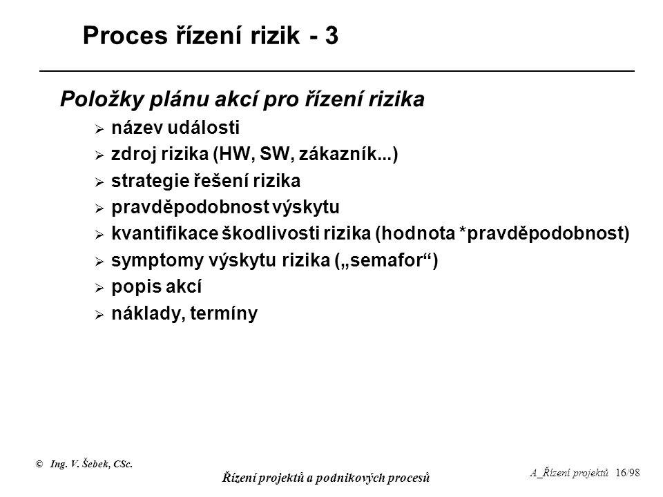 Proces řízení rizik - 3 Položky plánu akcí pro řízení rizika