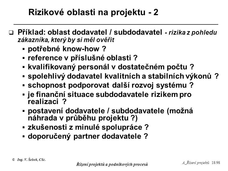 Rizikové oblasti na projektu - 2