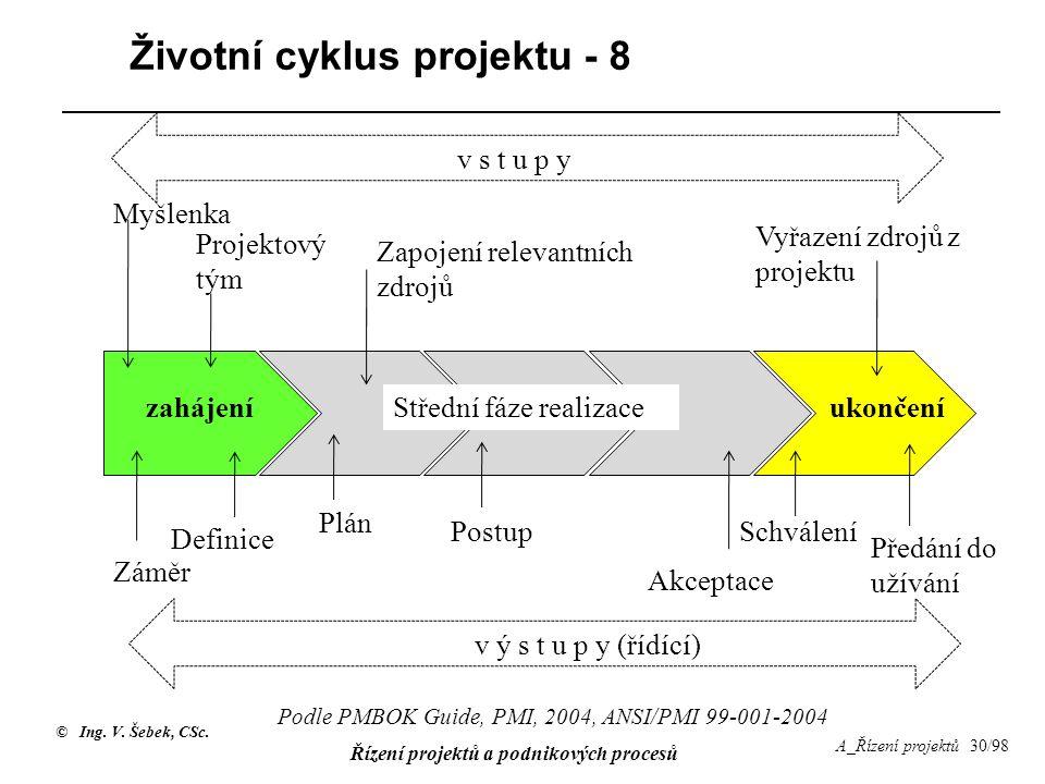 Životní cyklus projektu - 8