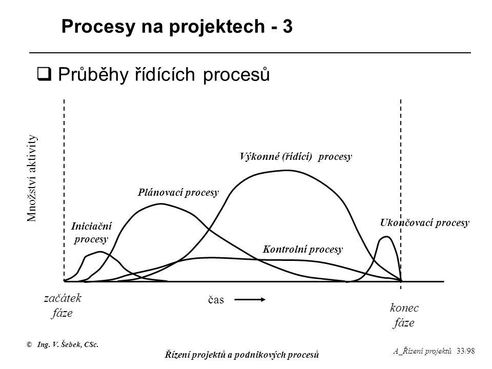 Procesy na projektech - 3