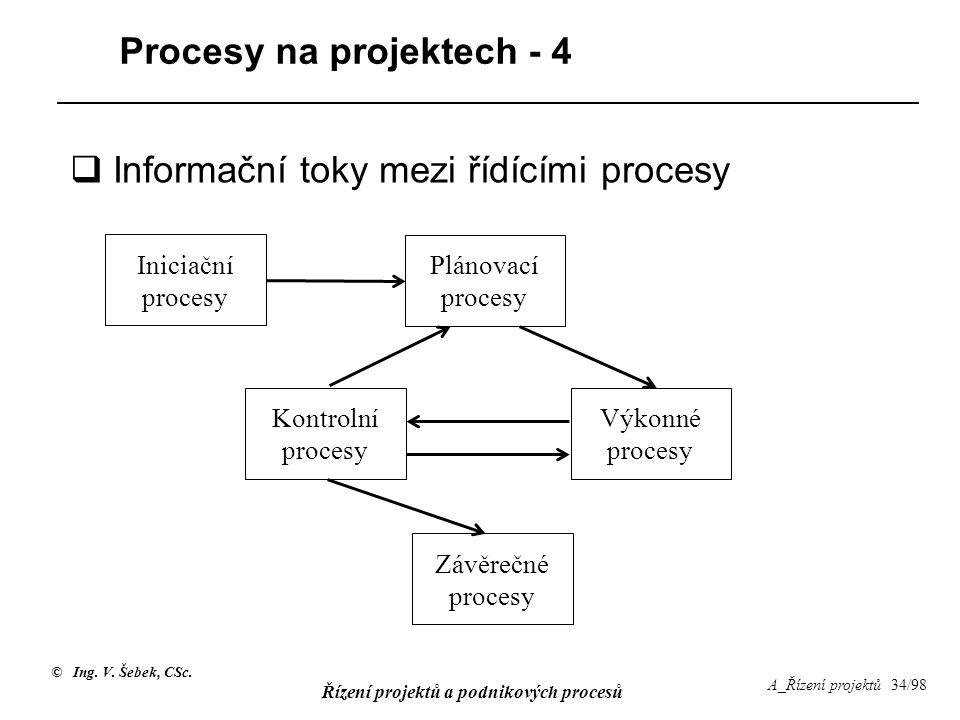 Procesy na projektech - 4