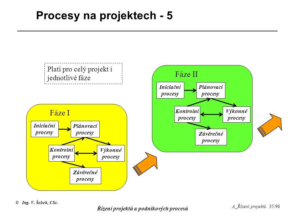 Procesy na projektech - 5