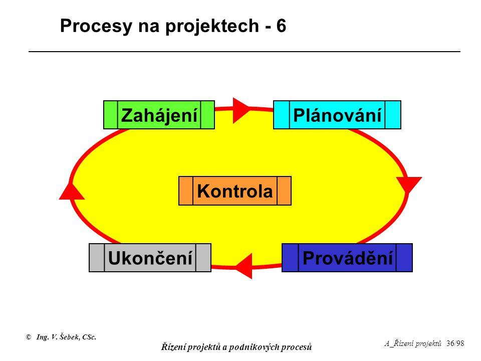 Procesy na projektech - 6