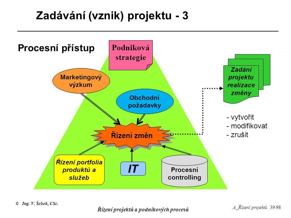 Zadávání (vznik) projektu - 3