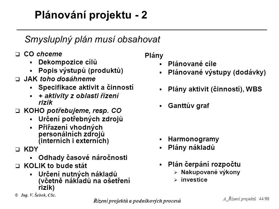 Plánování projektu - 2 Smysluplný plán musí obsahovat Plány CO chceme