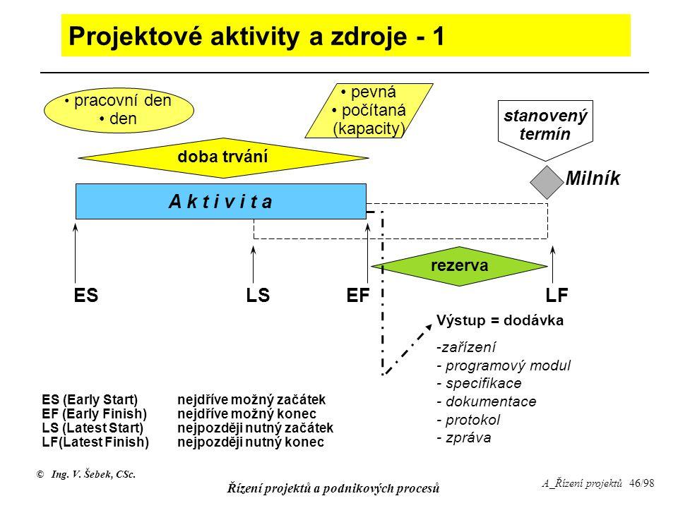 Projektové aktivity a zdroje - 1