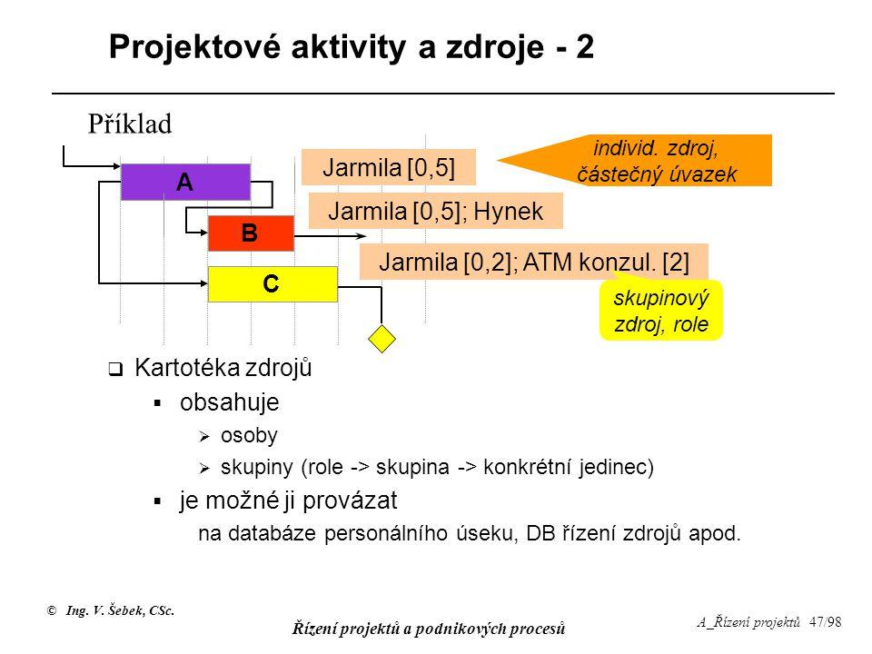Projektové aktivity a zdroje - 2