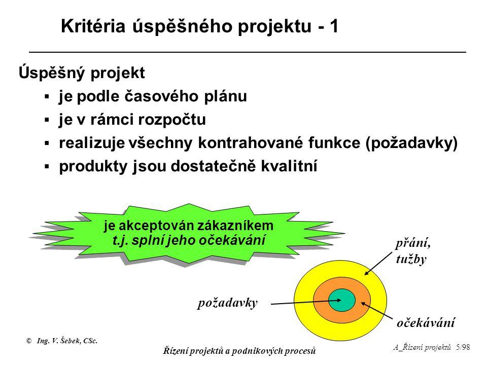 Kritéria úspěšného projektu - 1