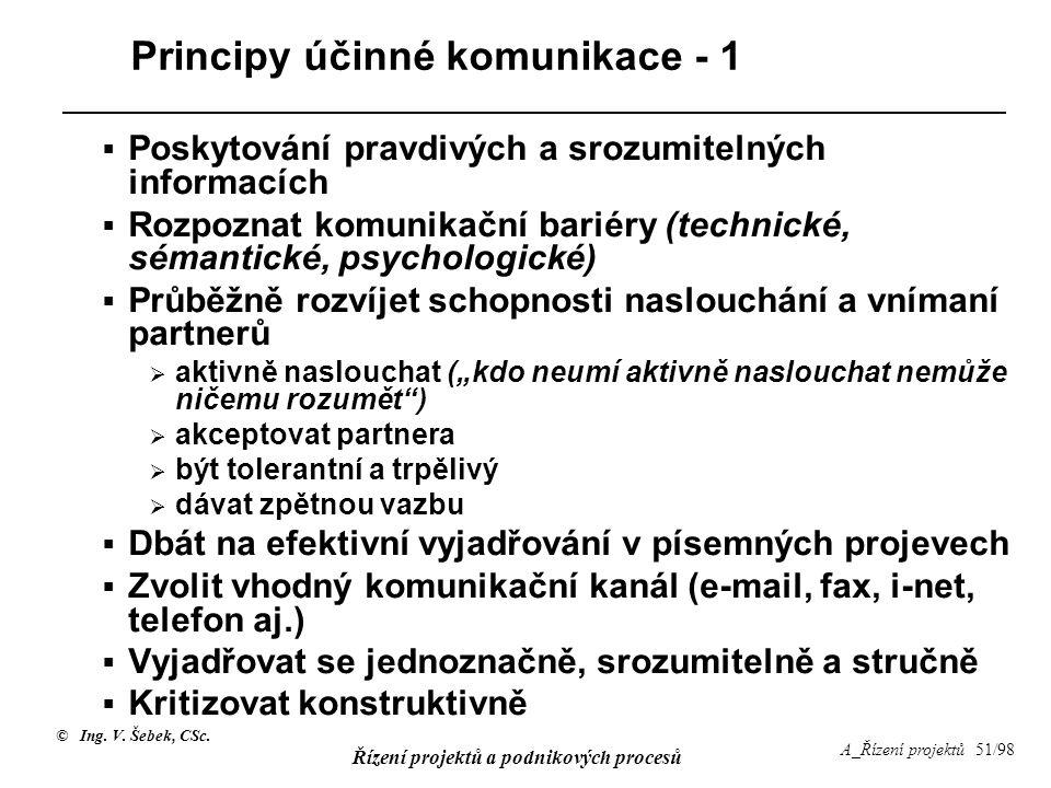 Principy účinné komunikace - 1