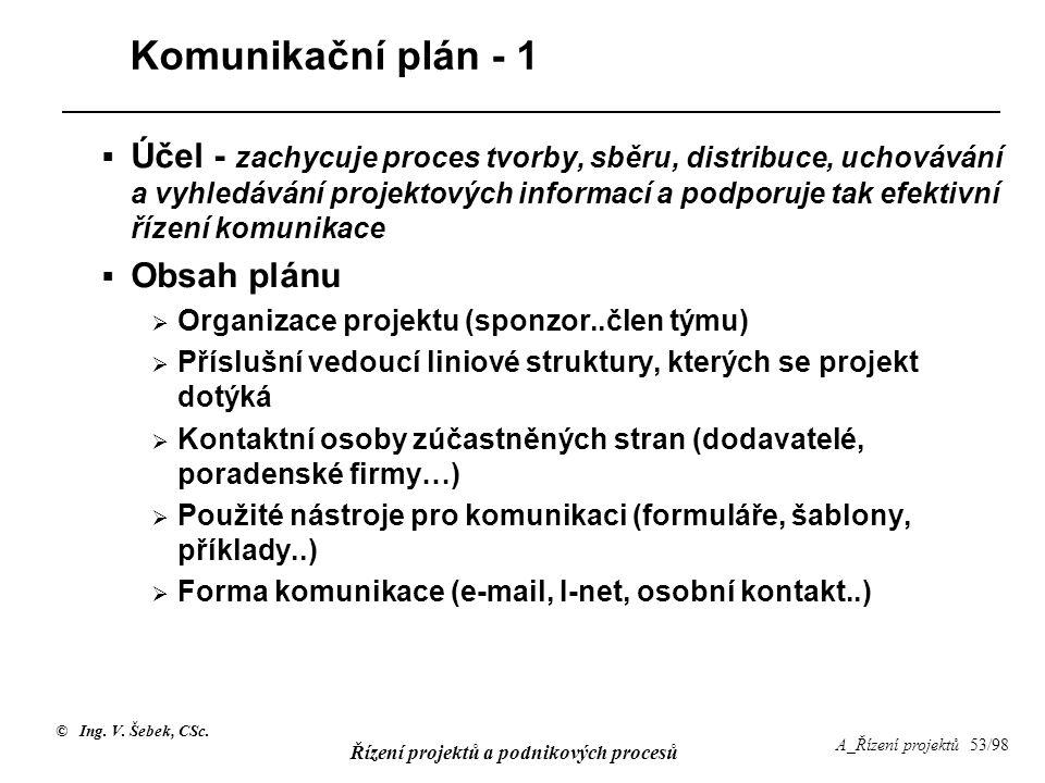 Komunikační plán - 1
