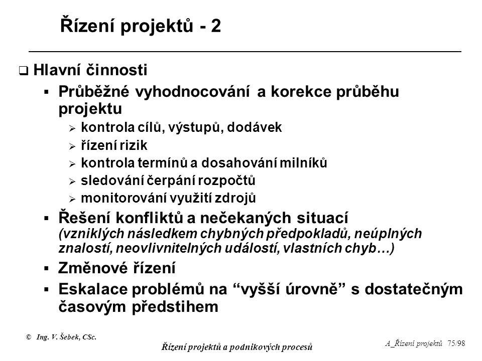 Řízení projektů - 2 Hlavní činnosti