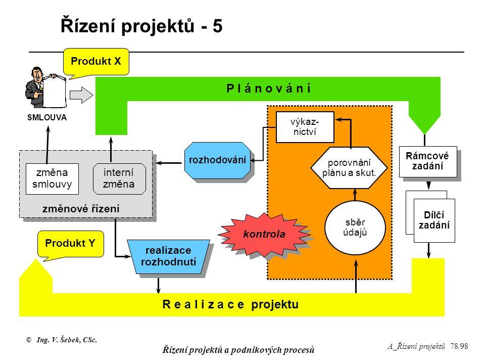 Řízení projektů - 5 P l á n o v á n í R e a l i z a c e projektu