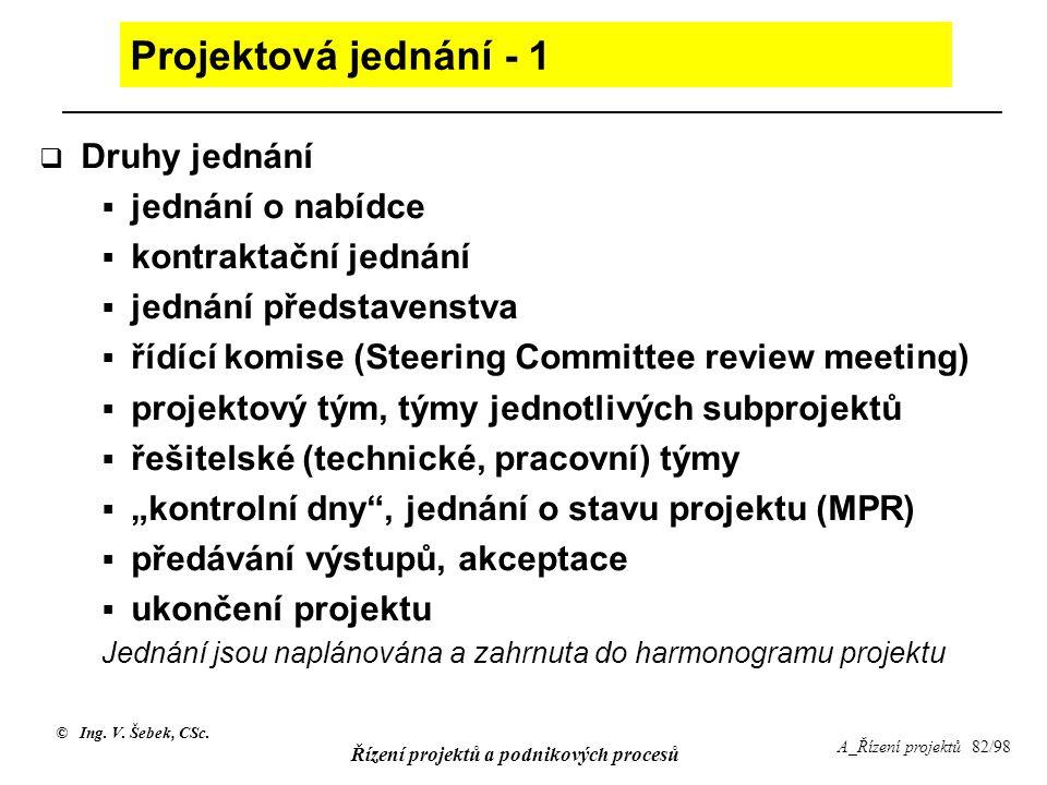 Jednání jsou naplánována a zahrnuta do harmonogramu projektu