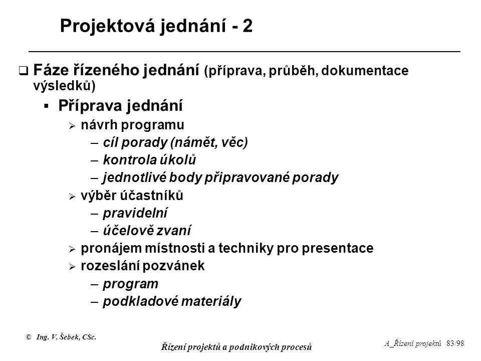 Projektová jednání - 2 Fáze řízeného jednání (příprava, průběh, dokumentace výsledků) Příprava jednání.