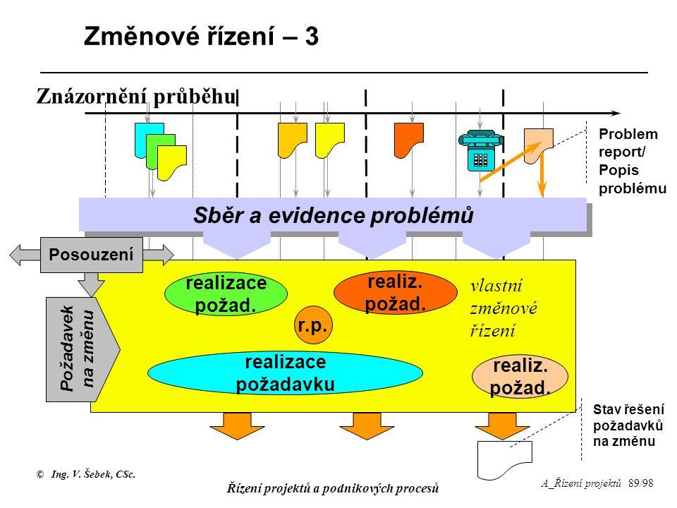 Sběr a evidence problémů