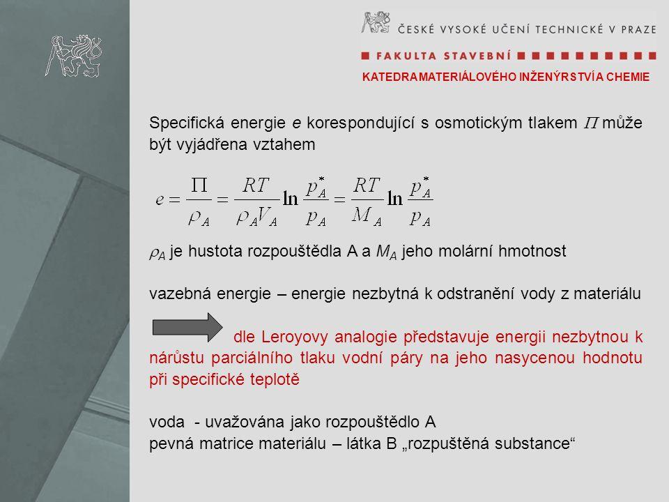 rA je hustota rozpouštědla A a MA jeho molární hmotnost